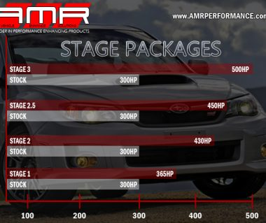 2011-2014 STI Stage Packages