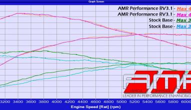 AMR Performance MB C43 AMG (w205) RV3.1 ECU Software Release!
